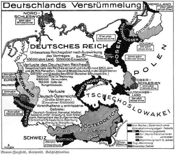 Das Versailler Diktat und der Dolchstoß der deutschen Parteien gegen das eigene Volk